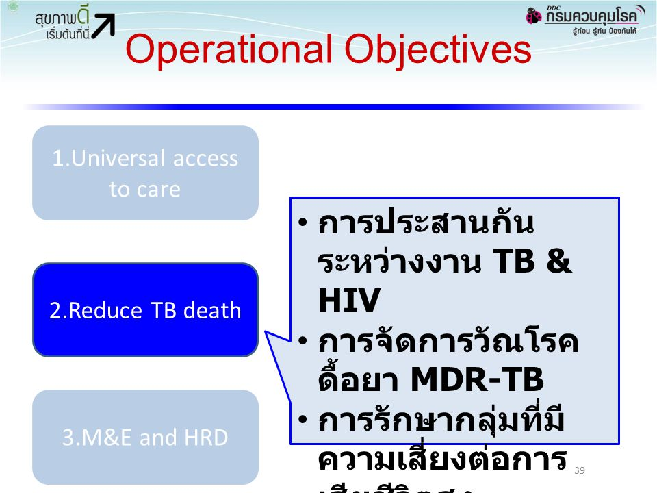 Operational Objectives