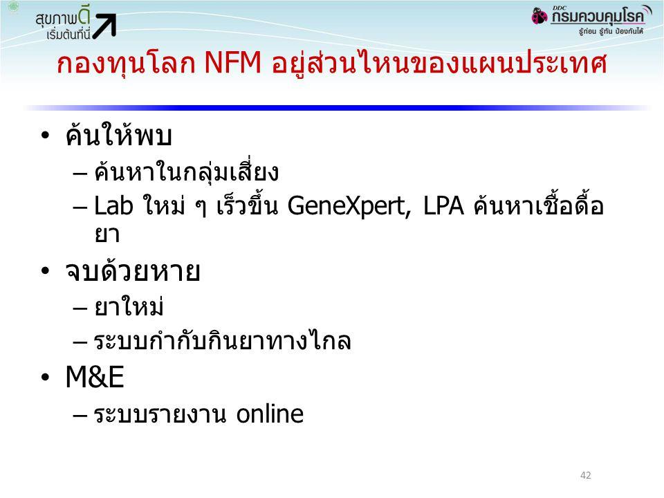 กองทุนโลก NFM อยู่ส่วนไหนของแผนประเทศ