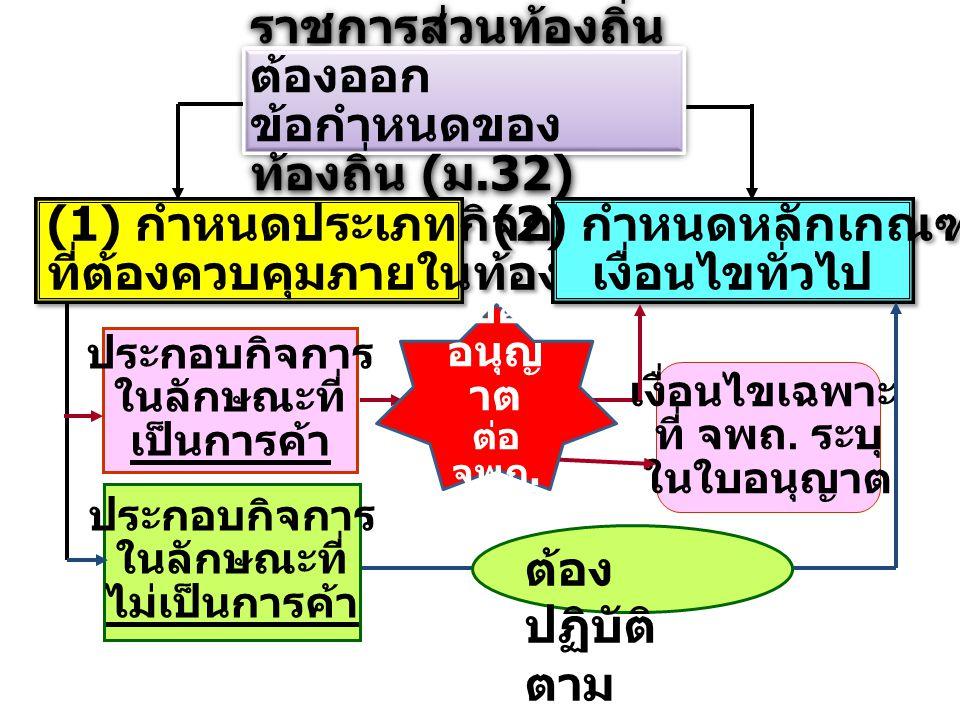 (2) กำหนดหลักเกณฑ์ เงื่อนไขทั่วไป