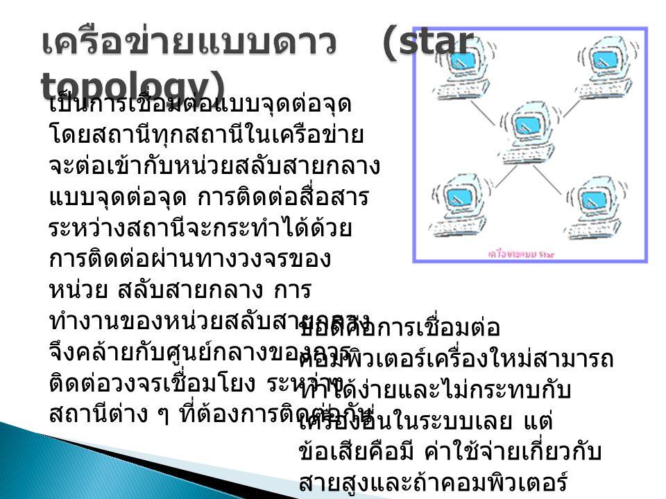เครือข่ายแบบดาว (star topology)