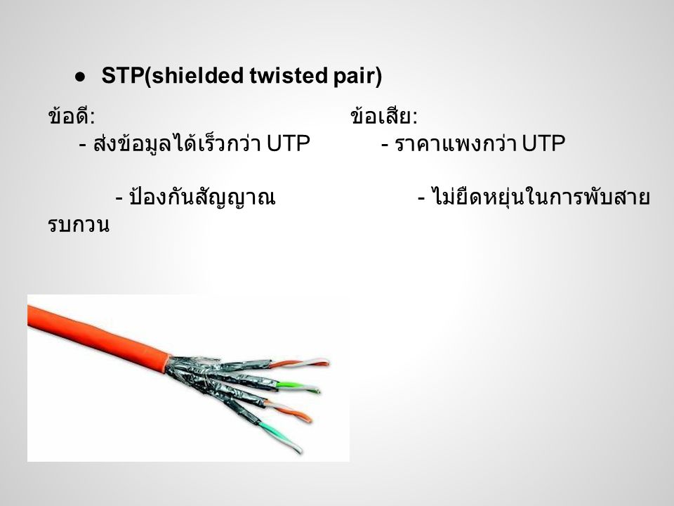 STP(shielded twisted pair)