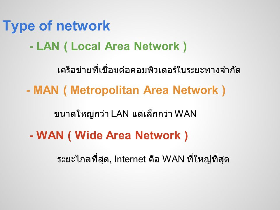 Type of network - LAN ( Local Area Network )