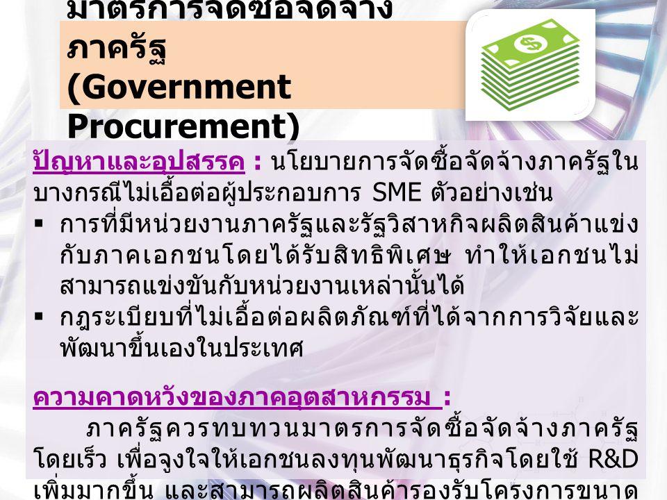 มาตรการจัดซื้อจัดจ้างภาครัฐ (Government Procurement)