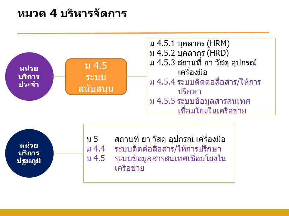 หมวด 4 บริหารจัดการ ม 4.5 ระบบสนับสนุน