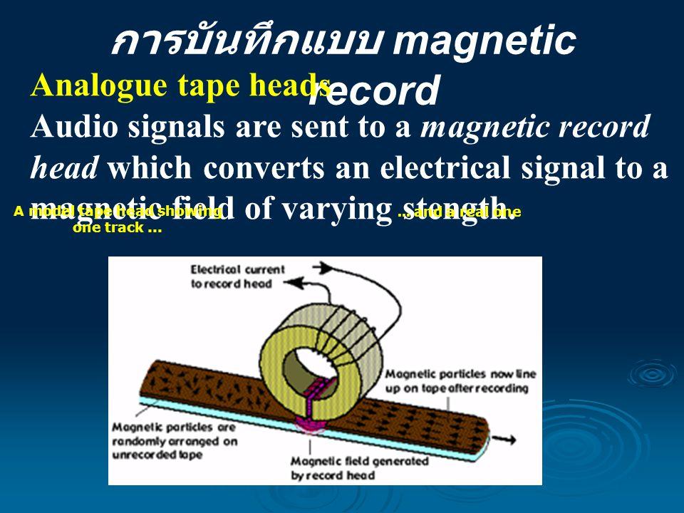 การบันทึกแบบ magnetic record
