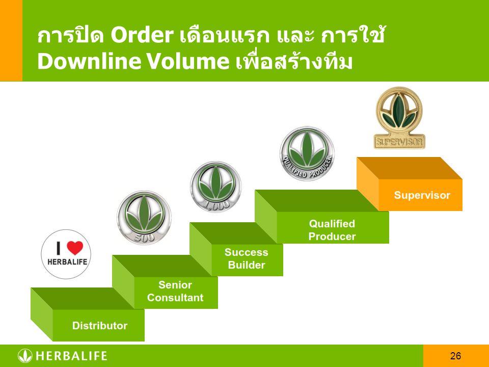 การปิด Order เดือนแรก และ การใช้ Downline Volume เพื่อสร้างทีม