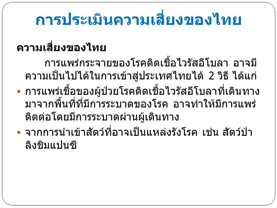 การประเมินความเสี่ยงของไทย