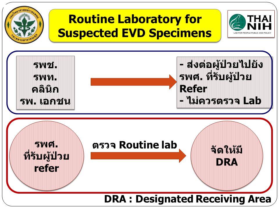 Routine Laboratory for Suspected EVD Specimens