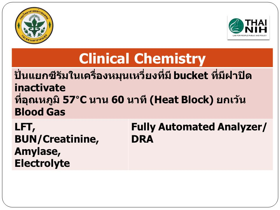 Blood chemistry Clinical Chemistry