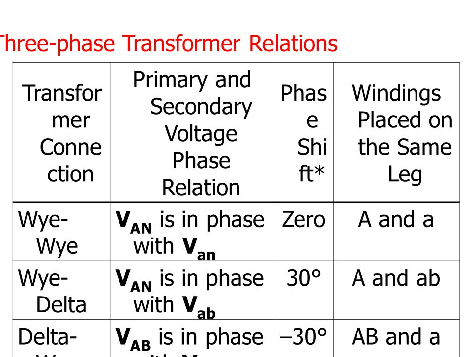 Three-phase Transformer Relations Transformer Connection