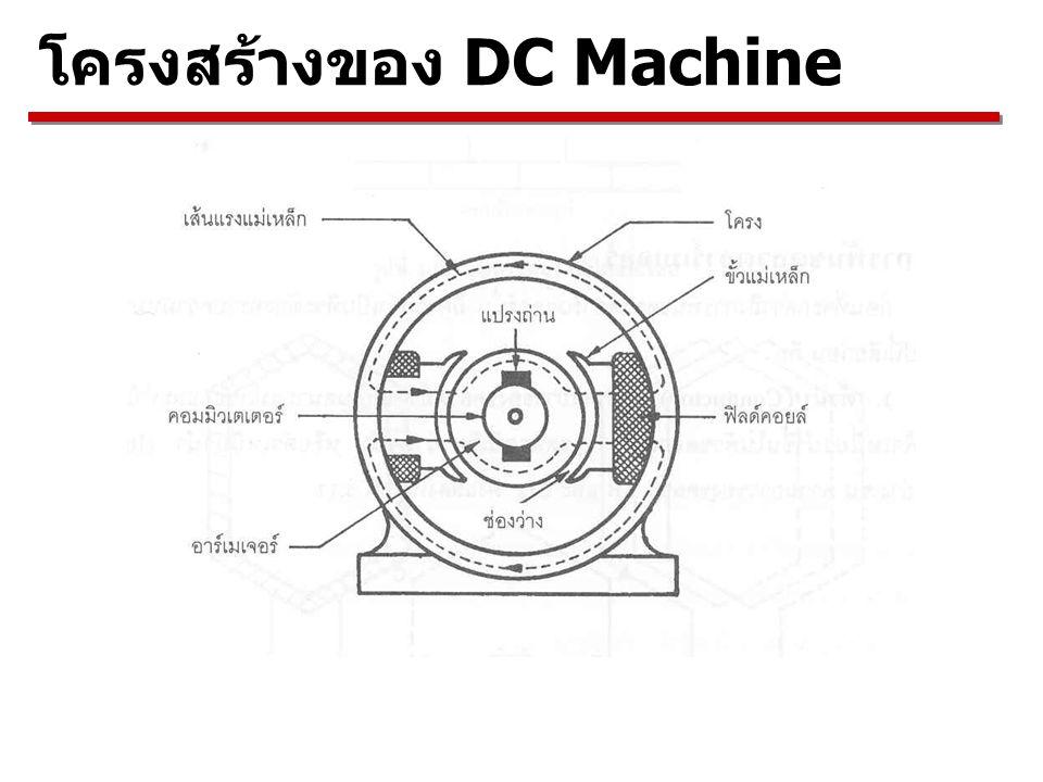 โครงสร้างของ DC Machine