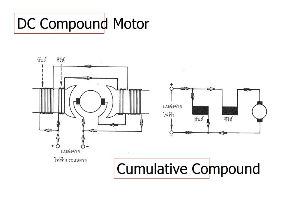 DC Compound Motor Cumulative Compound