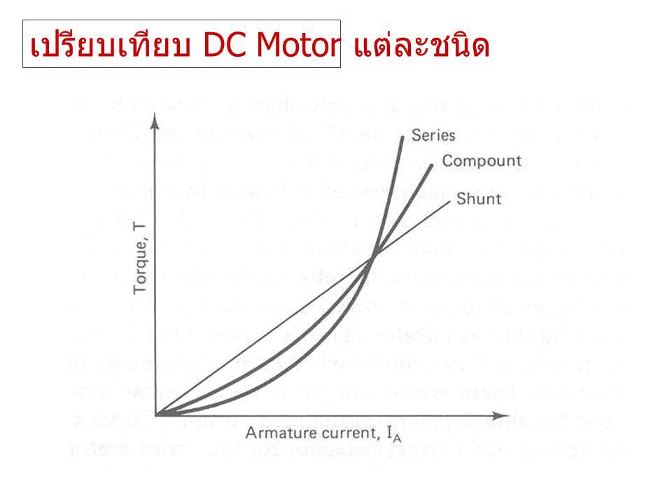 เปรียบเทียบ DC Motor แต่ละชนิด