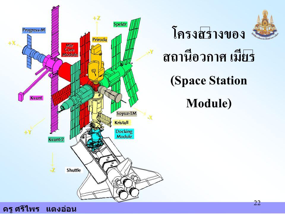 สถานีอวกาศ เมียร์ (Space Station Module)