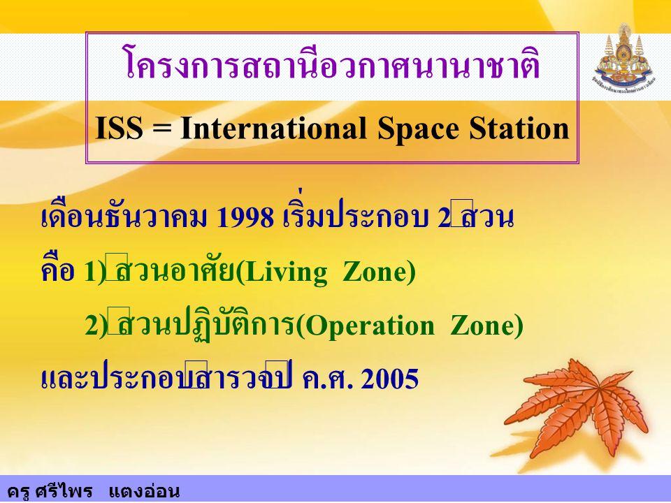 โครงการสถานีอวกาศนานาชาติ ISS = International Space Station