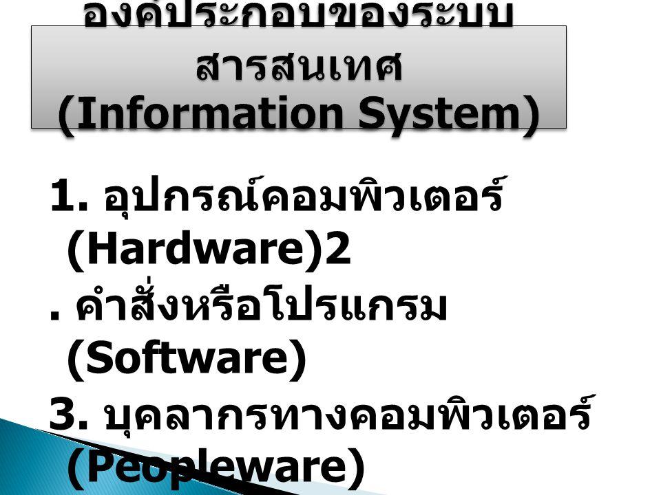 องค์ประกอบของระบบสารสนเทศ (Information System)