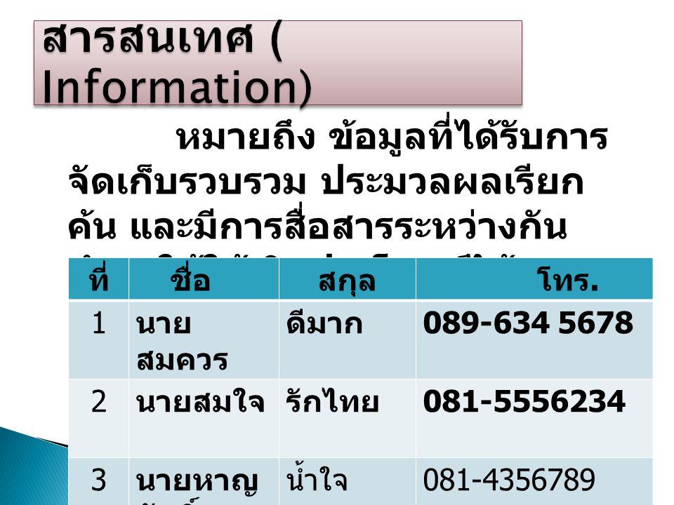 สารสนเทศ ( Information)