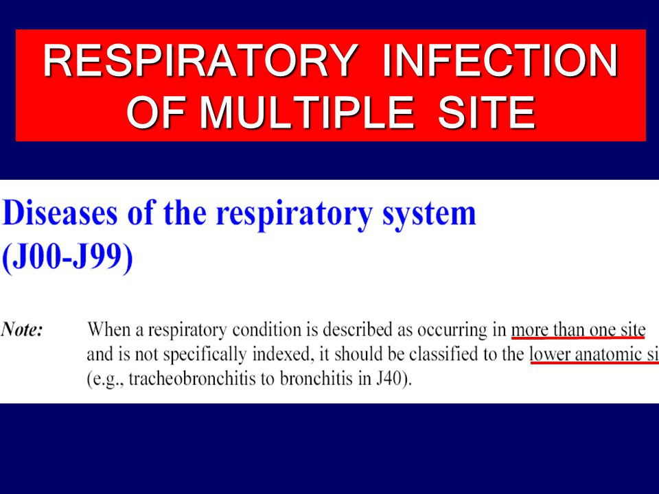 RESPIRATORY INFECTION OF MULTIPLE SITE