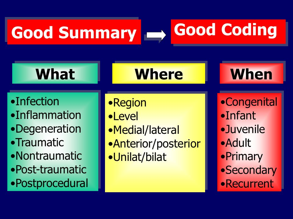 Good Summary Good Coding What Where When Infection Region Congenital