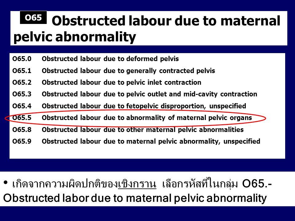 Obstructed labour due to maternal pelvic abnormality