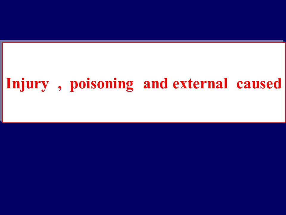 Injury , poisoning and external caused