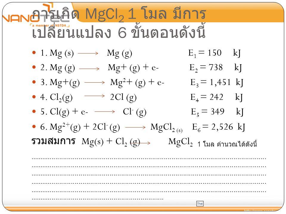 การเกิด MgCl2 1 โมล มีการเปลี่ยนแปลง 6 ขั้นตอนดังนี้