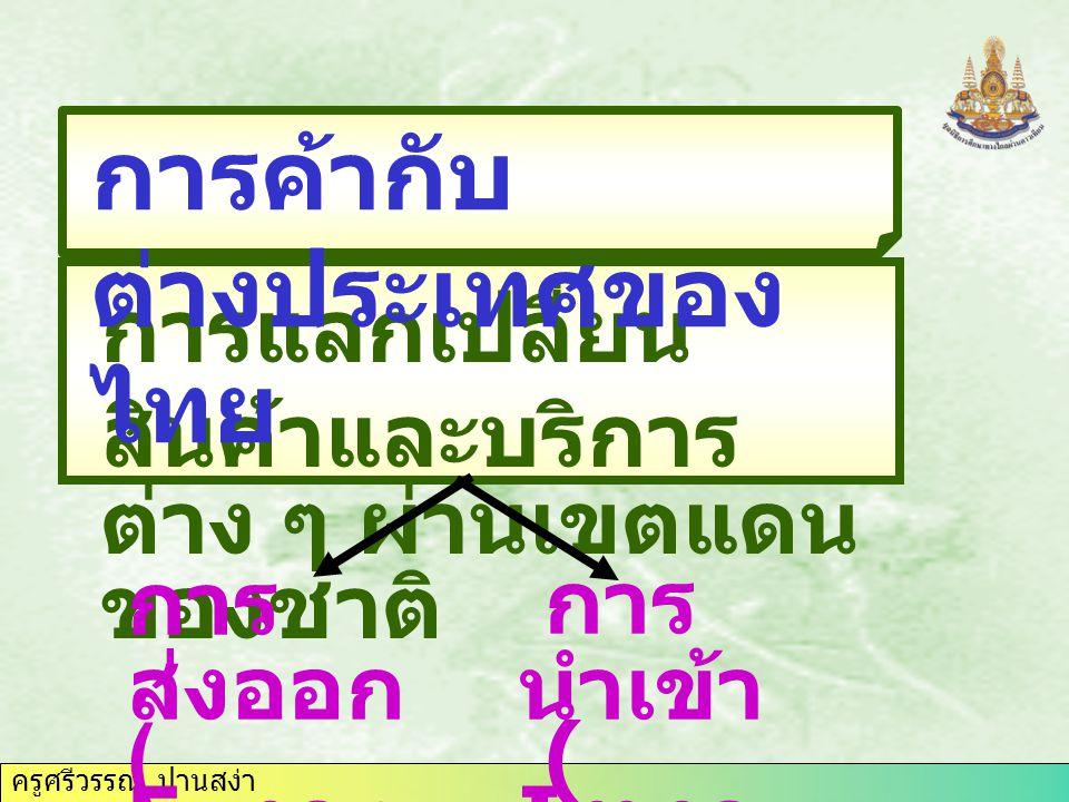 การค้ากับต่างประเทศของไทย