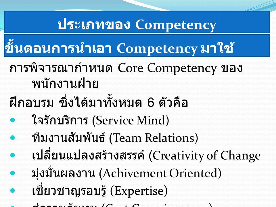ขั้นตอนการนำเอา Competency มาใช้