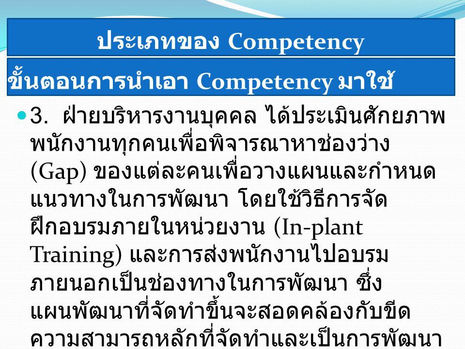 ประเภทของ Competency ขั้นตอนการนำเอา Competency มาใช้