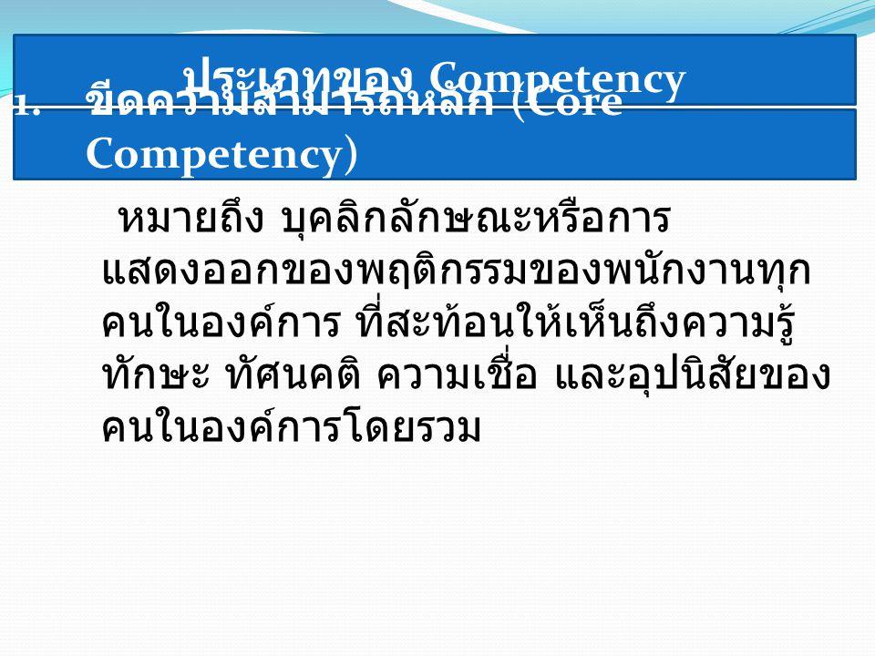 ประเภทของ Competency ขีดความสามารถหลัก (Core Competency)