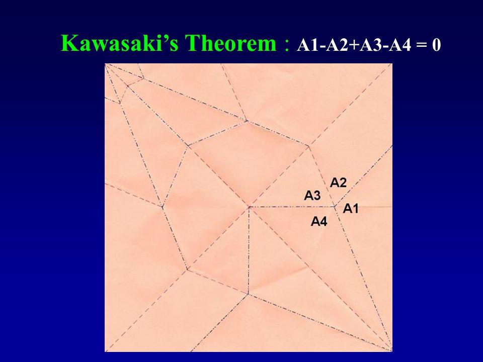 Kawasaki's Theorem : A1-A2+A3-A4 = 0