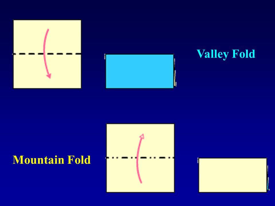 Valley Fold Mountain Fold