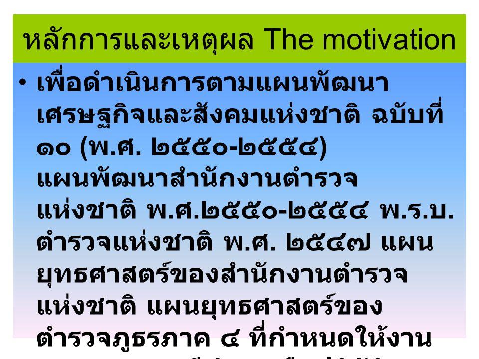 หลักการและเหตุผล The motivation
