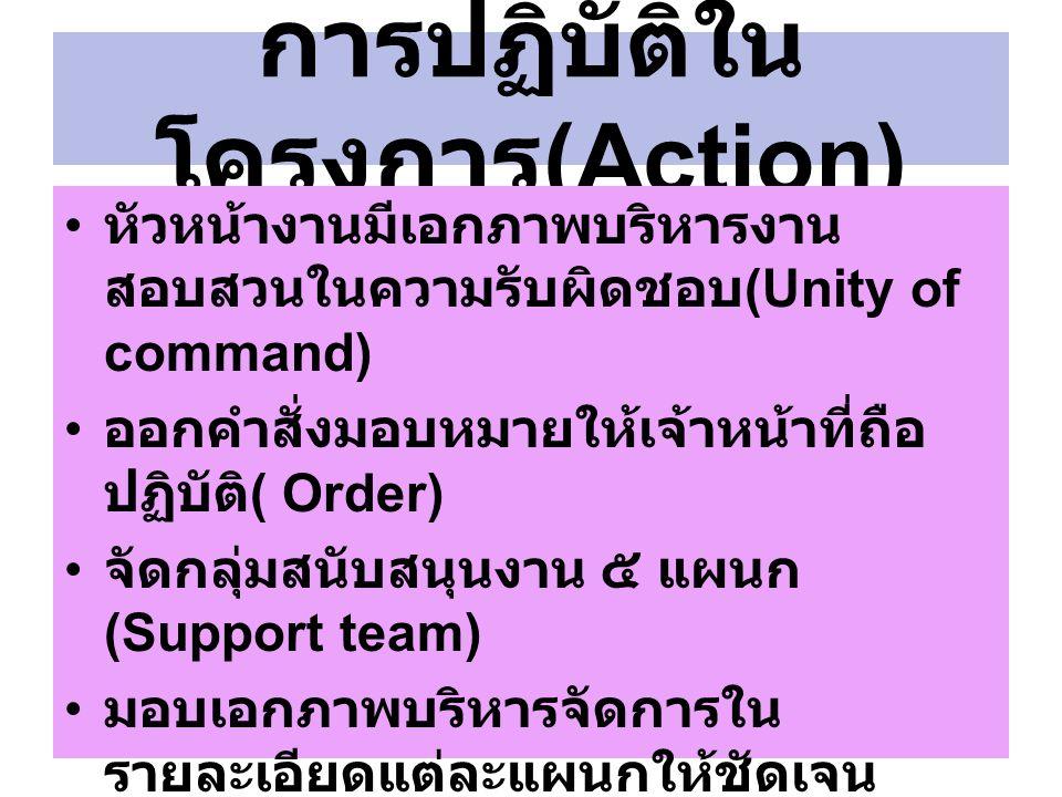 การปฏิบัติในโครงการ(Action)