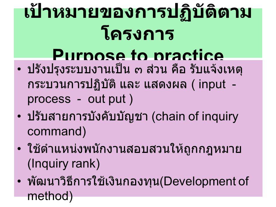 เป้าหมายของการปฏิบัติตามโครงการ Purpose to practice