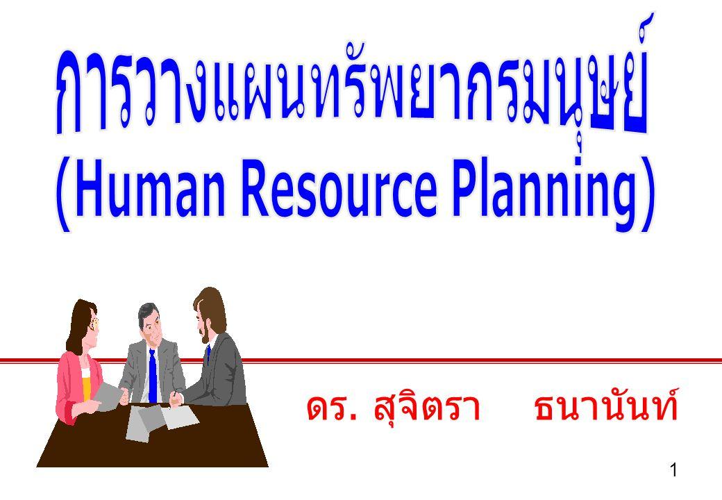 การวางแผนทรัพยากรมนุษย์ (Human Resource Planning)