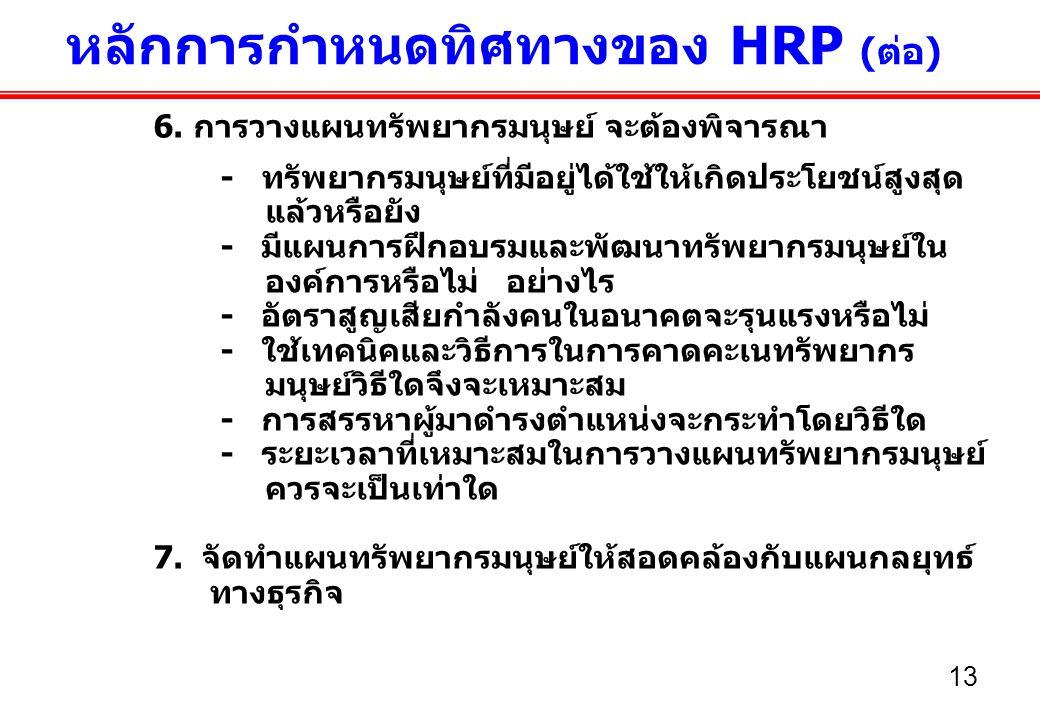 หลักการกำหนดทิศทางของ HRP (ต่อ)