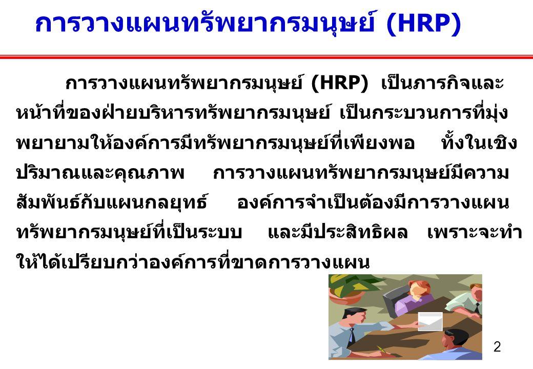 การวางแผนทรัพยากรมนุษย์ (HRP)