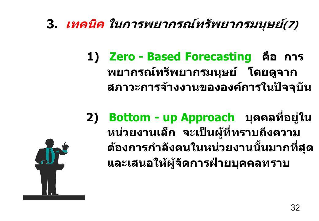 3. เทคนิค ในการพยากรณ์ทรัพยากรมนุษย์(7)