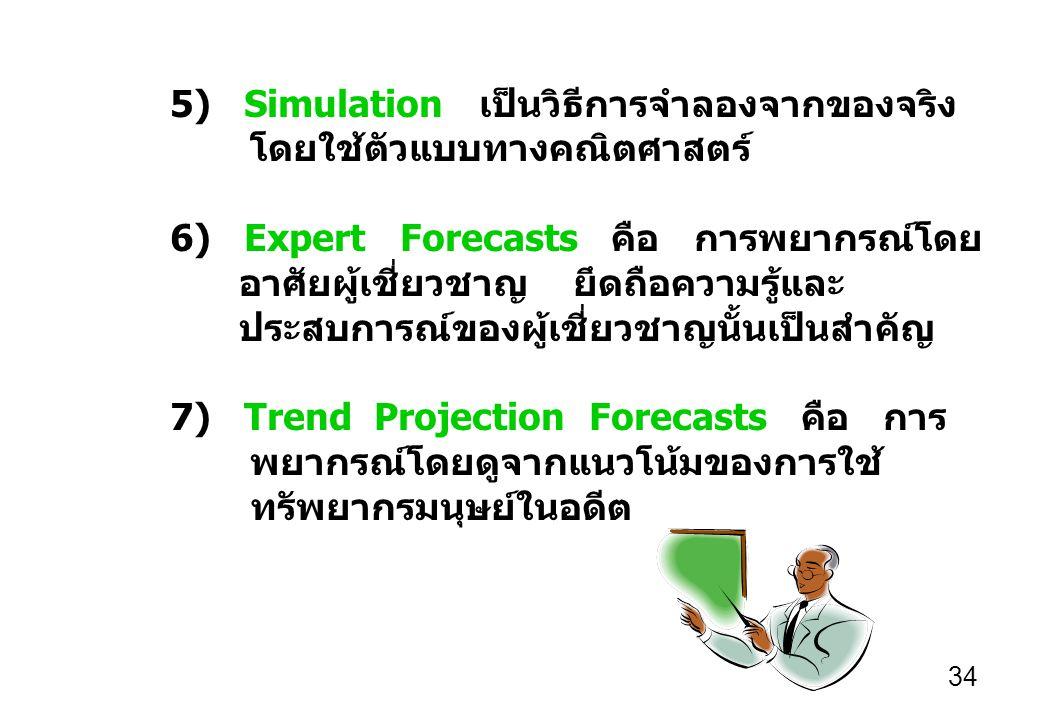 5) Simulation เป็นวิธีการจำลองจากของจริง