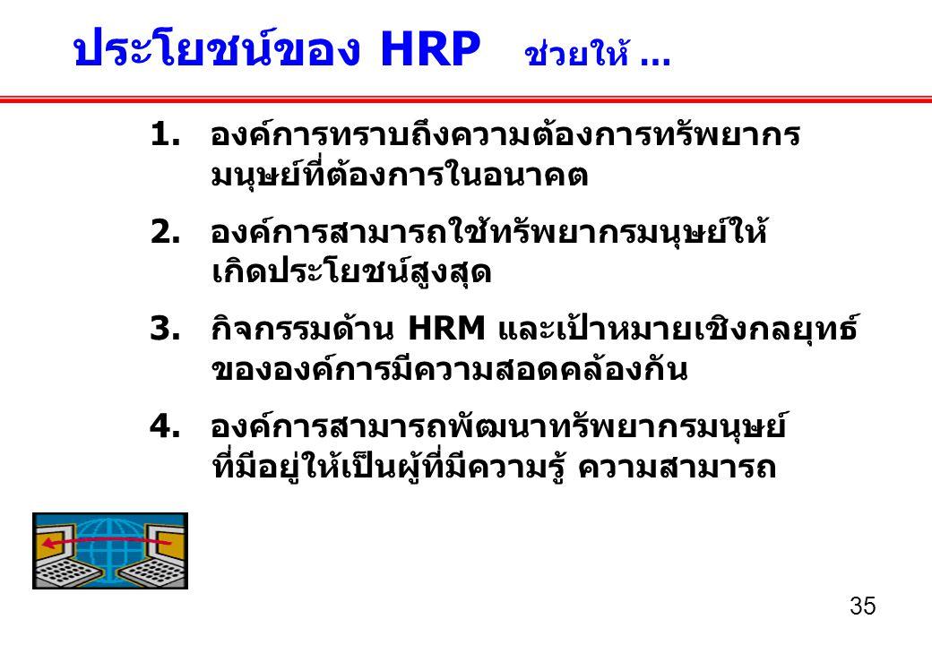 ประโยชน์ของ HRP ช่วยให้ …