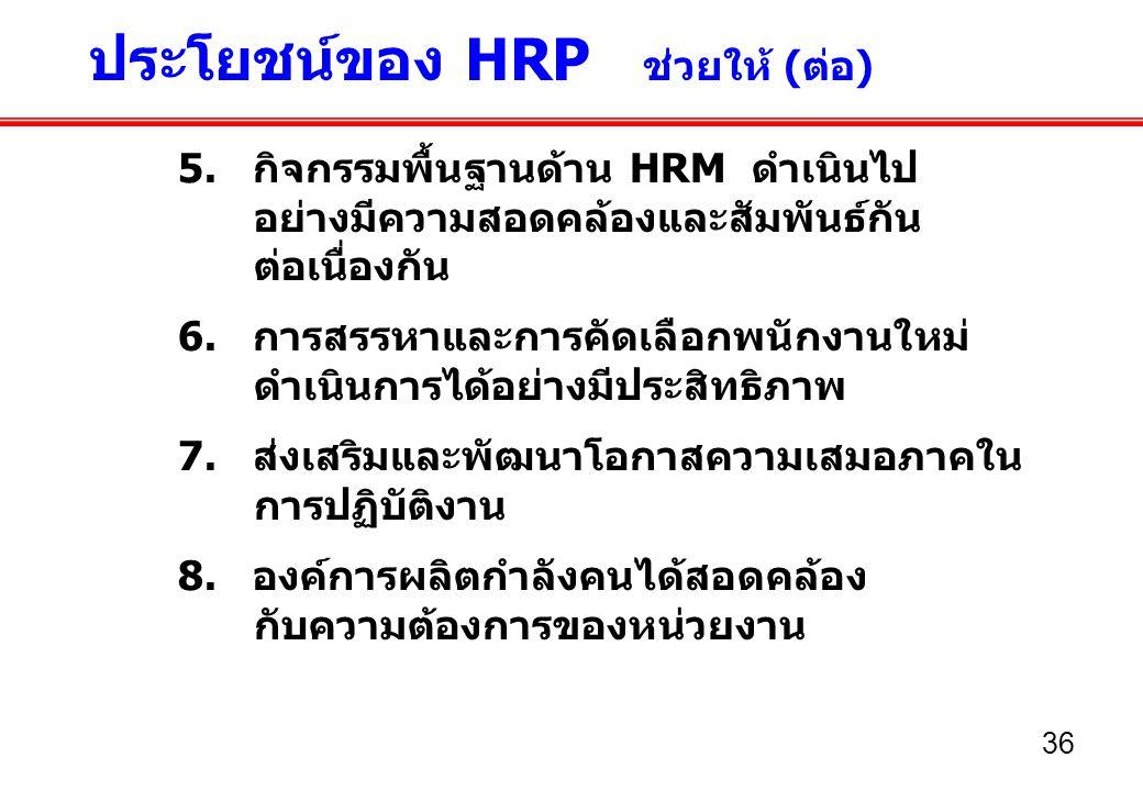 ประโยชน์ของ HRP ช่วยให้ (ต่อ)