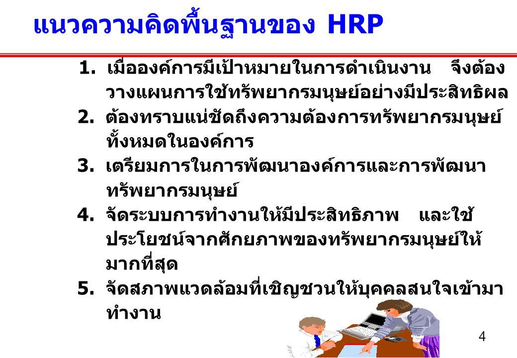 แนวความคิดพื้นฐานของ HRP
