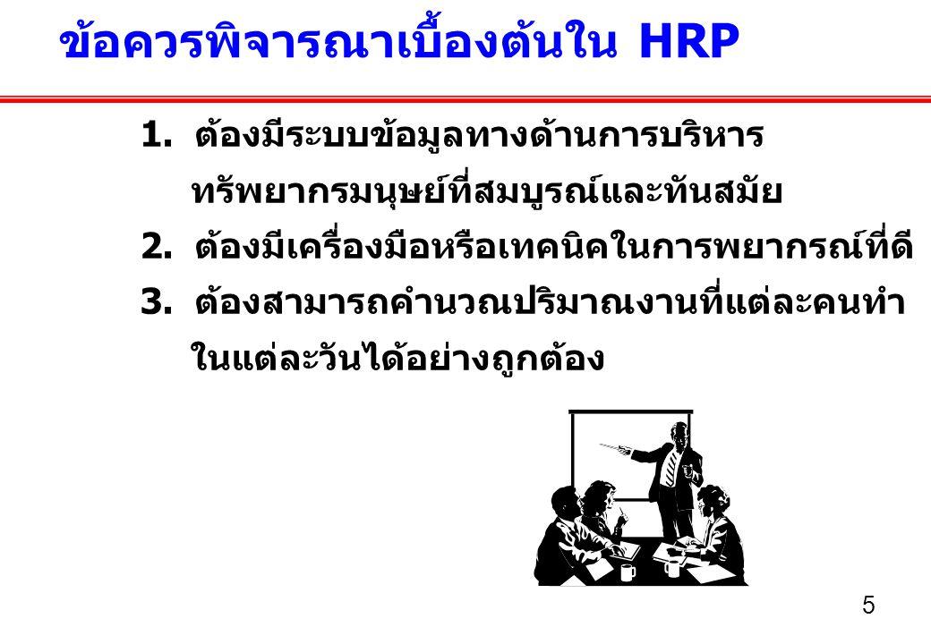 ข้อควรพิจารณาเบื้องต้นใน HRP