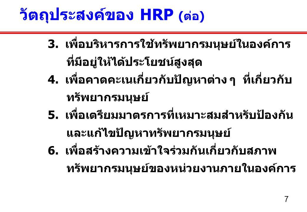 วัตถุประสงค์ของ HRP (ต่อ)