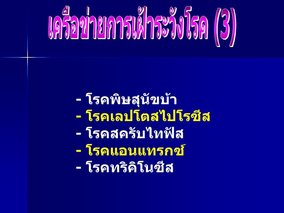 เครือข่ายการเฝ้าระวังโรค (3)