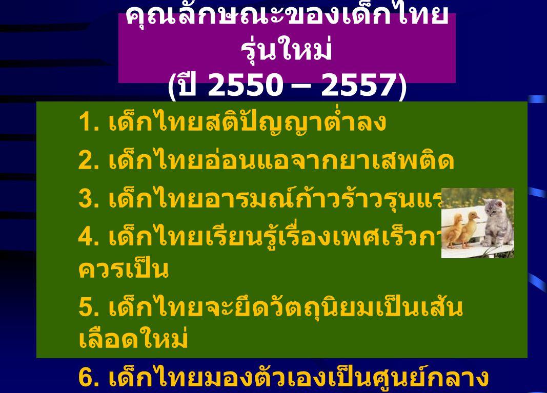 คุณลักษณะของเด็กไทยรุ่นใหม่ (ปี 2550 – 2557)
