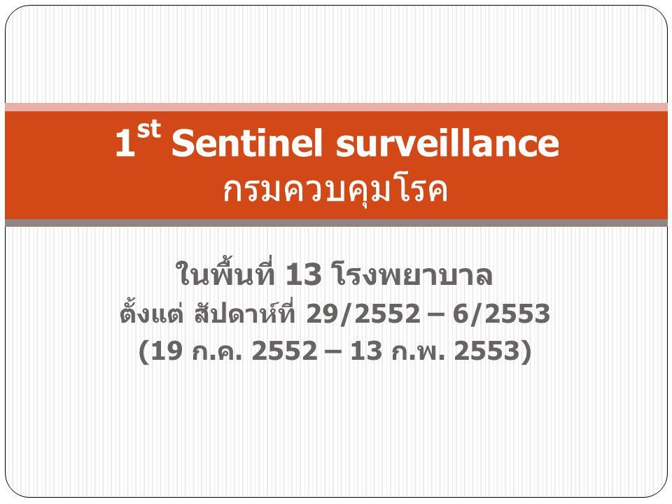1st Sentinel surveillance กรมควบคุมโรค