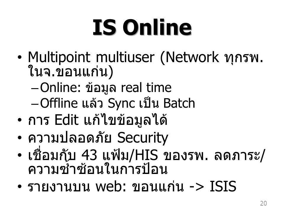 IS Online Multipoint multiuser (Network ทุกรพ.ในจ.ขอนแก่น)