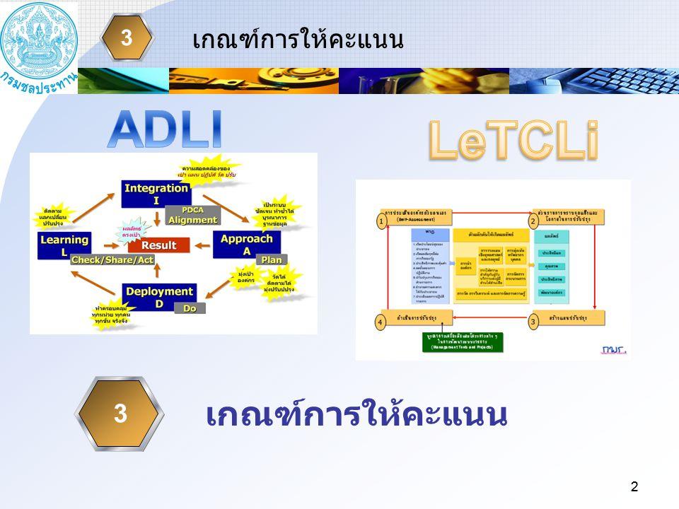 3 เกณฑ์การให้คะแนน ADLI LeTCLi เกณฑ์การให้คะแนน 3 2